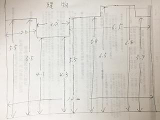 割付図の作成